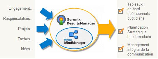 gyronix_1