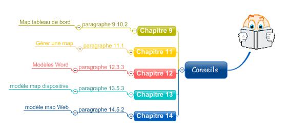 0-map-livre-conseils