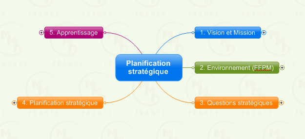 Planification-strategique-2