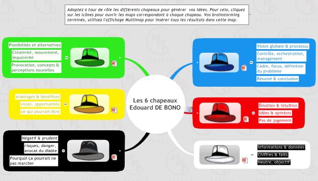chapeaux-DE-BONO