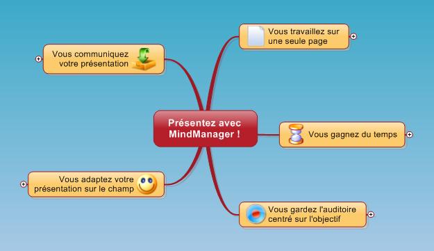 Exemple de presentation personnelle site de rencontre
