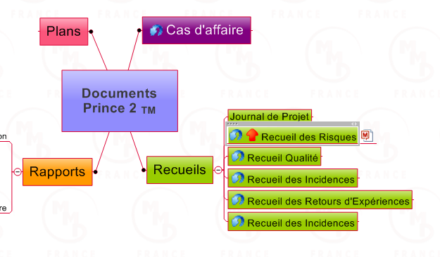 projet-prince2-documents