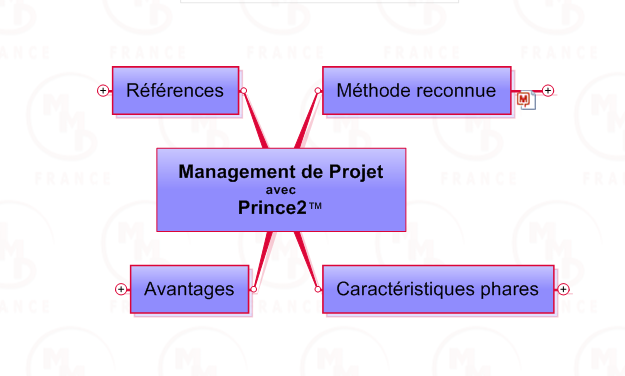 projet-prince2